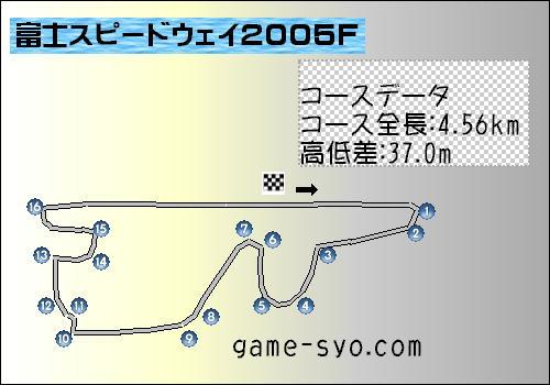 fujispeedway2005f.jpg