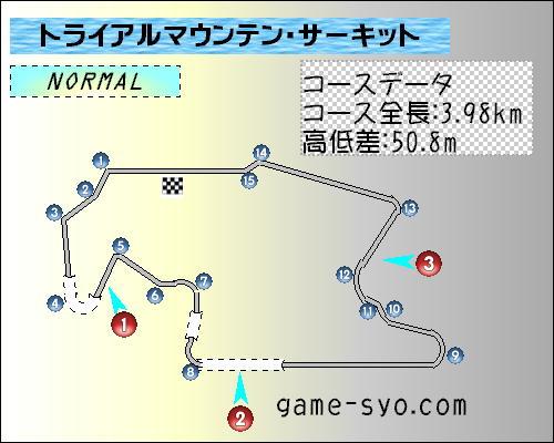 trialmt-n.jpg